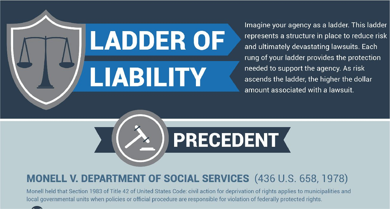 powerdms-ladder-of-liability-thumbnail-01