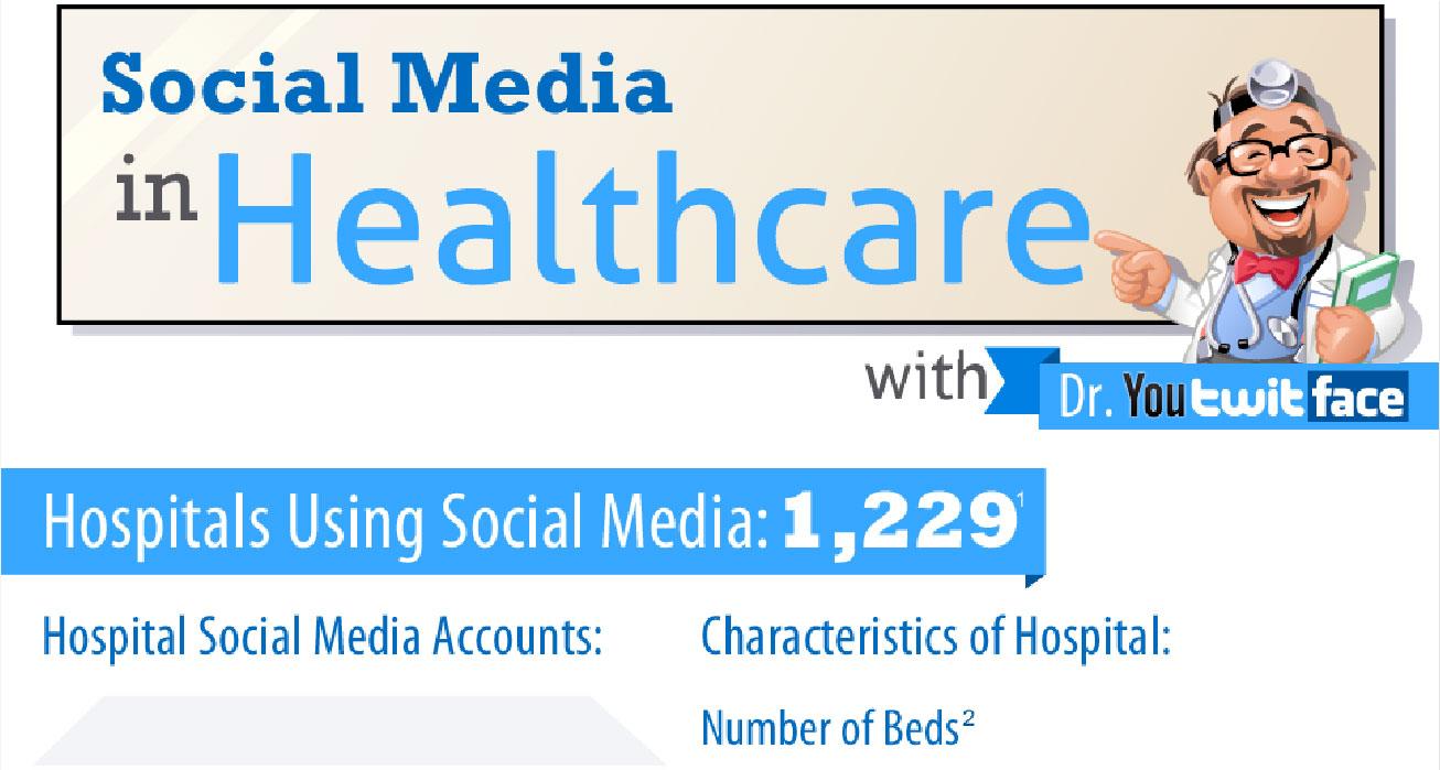 powerdms-social-media-healthcare-thumbnail-01